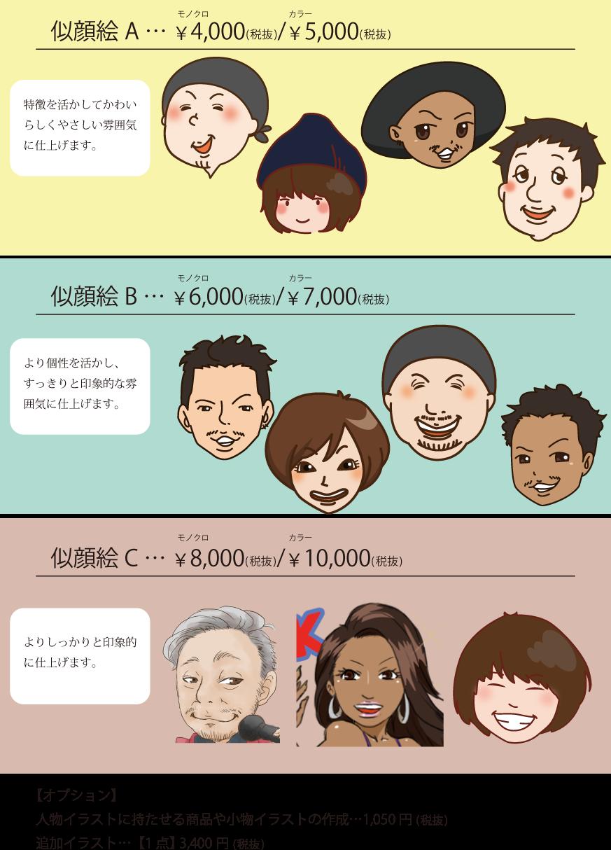 似顔絵デザイン価格表|婚活名刺