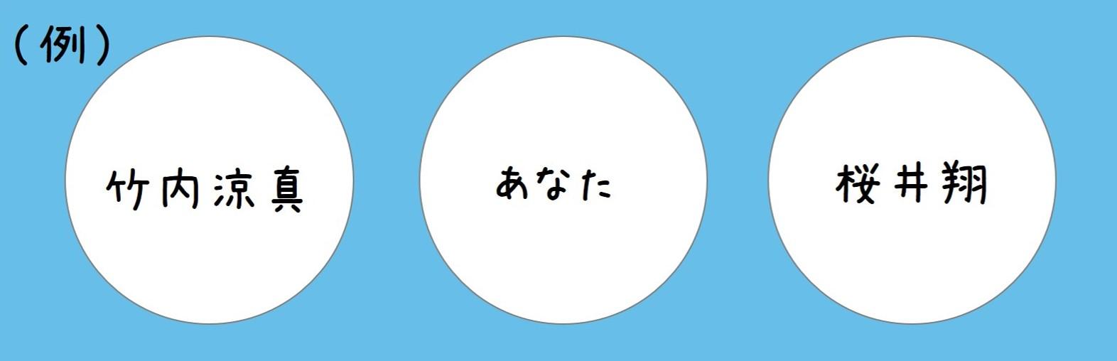 男性例 竹内涼真 あなた 櫻井翔|これが婚活?あなたは3ヶ月後に3人のユニットメンバーとしてデビューします。