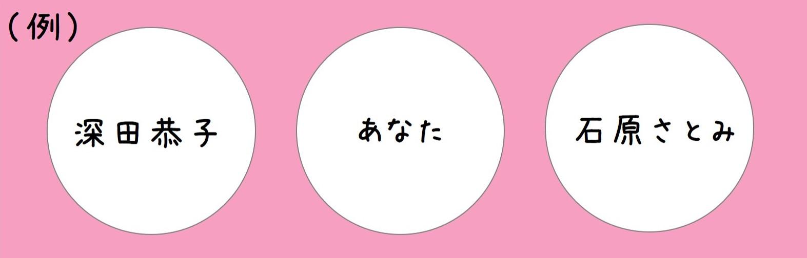 女性例 深田恭子 あなた 石原さとみ|これが婚活?あなたは3ヶ月後に3人のユニットメンバーとしてデビューします。